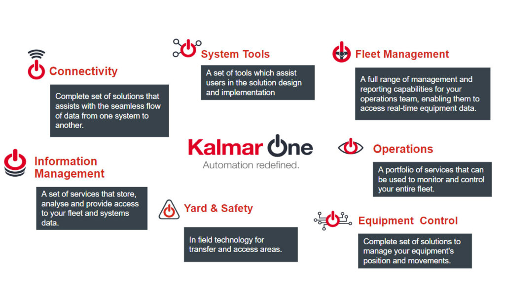 Kalmar One product families